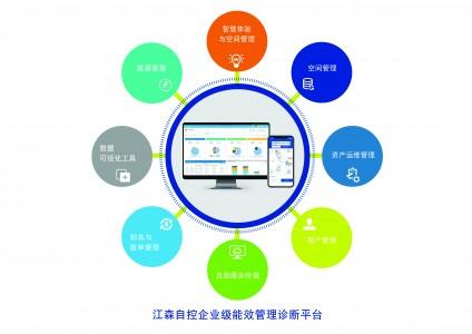 江森自控企业级能效管理诊断平台2.0为智慧建筑的节能增效另辟蹊径